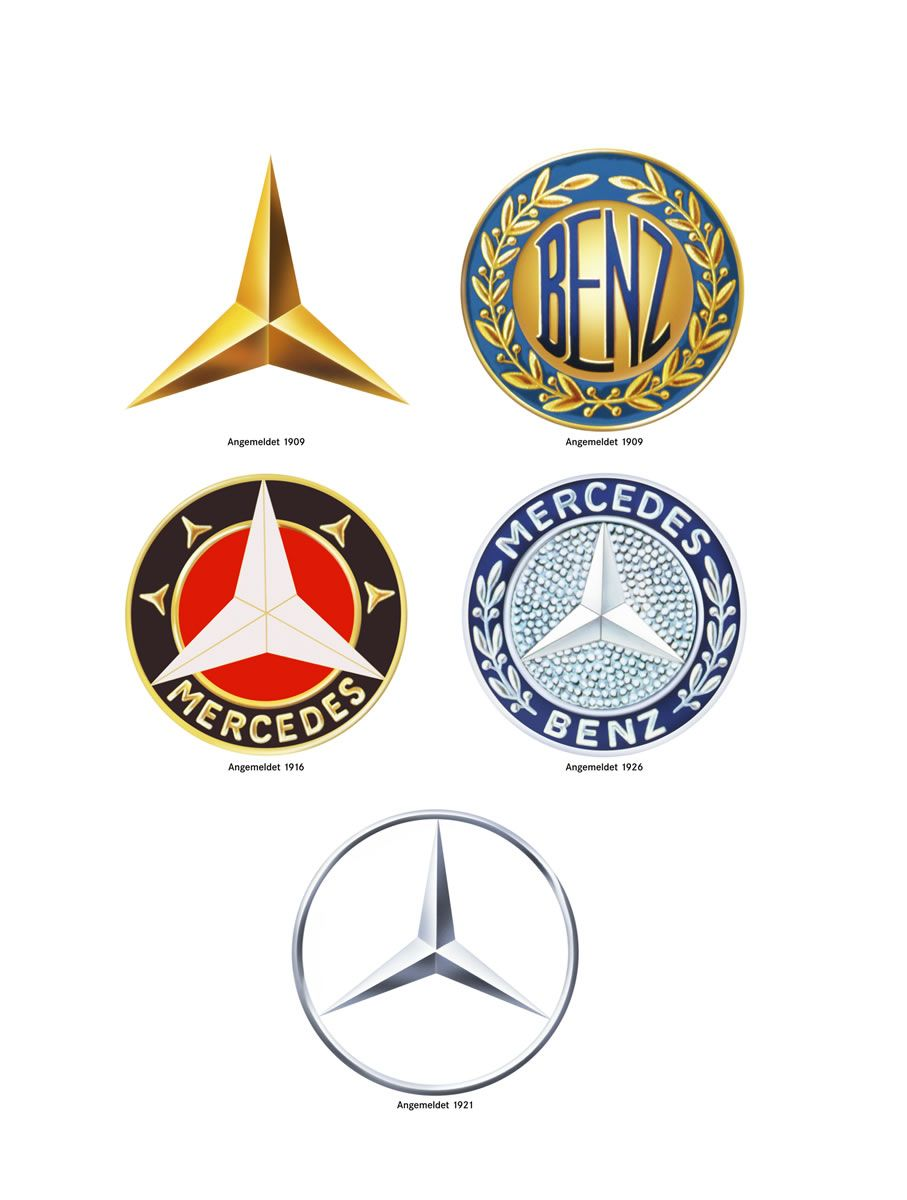 Trademark: Three-pointed star of 1909 (upper left). Trademark of Benz & Cie…