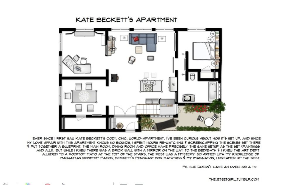 Floor plan of Kate Beckett\'s apartment in the TV show Castle ...