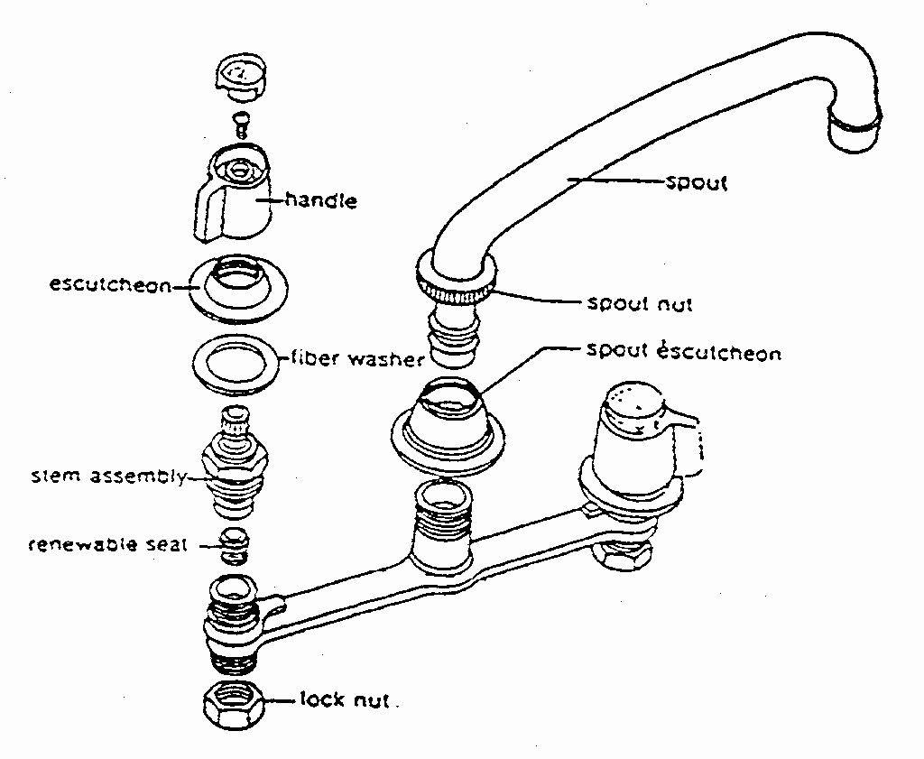 50 Kitchen Sink Drain Parts Diagram Rr3w di 2020