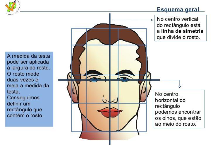 formatos de rosto visagismo - Pesquisa Google   visagismo   Barber 5196f9b73f