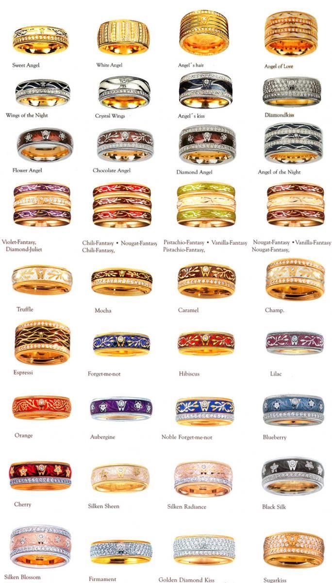 où puis je acheter achat le plus récent remise spéciale de 1/2 Carat (ctw) Princess Cut Diamond Engagement Rings for ...
