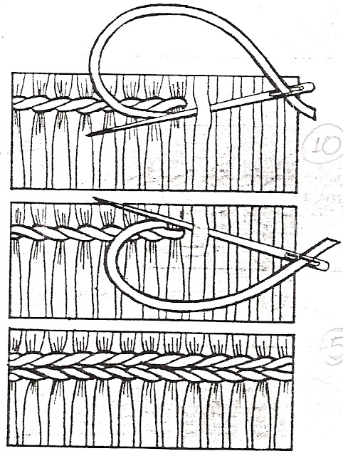 . Textile ArtEsto funciona hasta que todos los bucles de