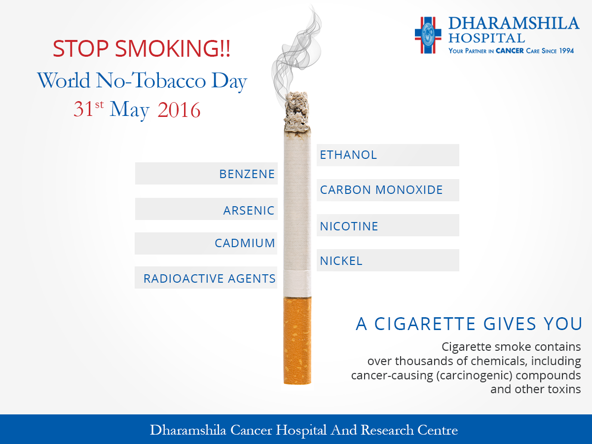 what does cigarettes give you? # cigarette smoke contains over