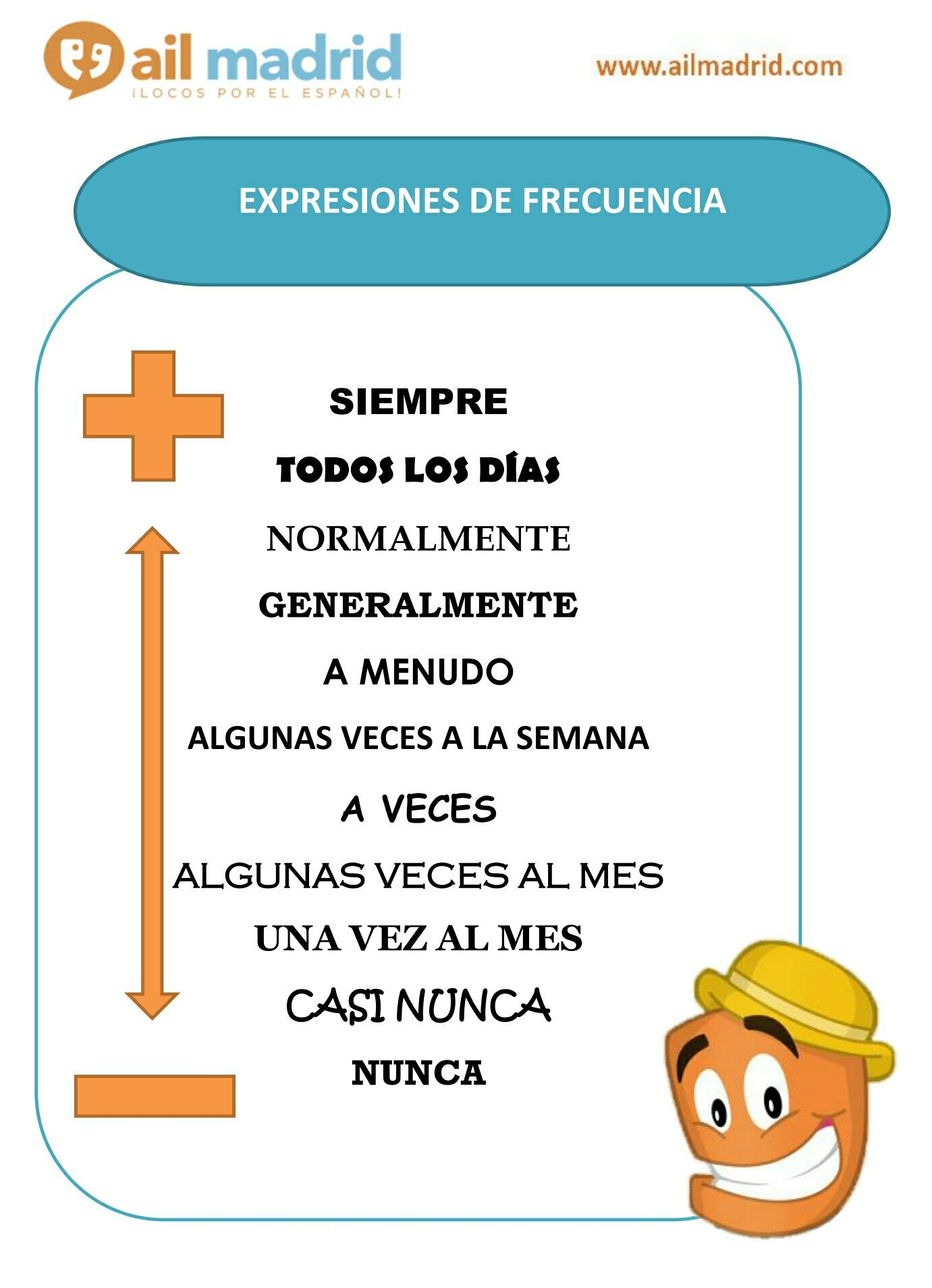 Estructuras Para Expresar Frecuencia Espagnol Apprendre Cours