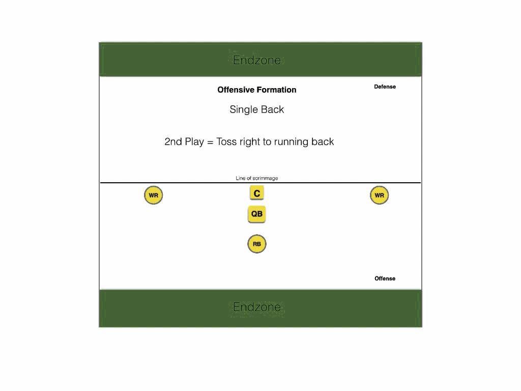 How To Play 5 V 5 Flag Football Flag Football Football Youtube