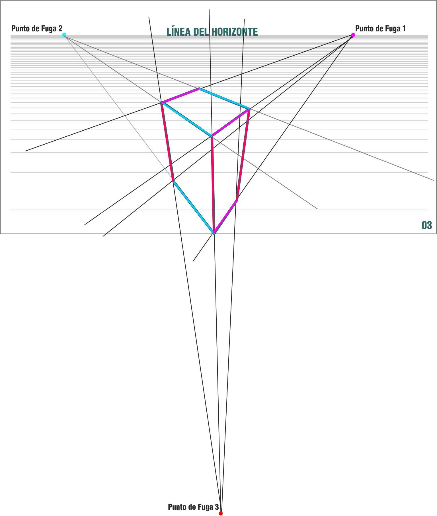 Imagenes Con 1 2 Y Hasta 3 Puntos De Fuga Tutoriales De Perspectiva En Dibujo Tradicional Dibuj 3 Puntos De Fuga Punto De Fuga Como Dibujar En Perspectiva