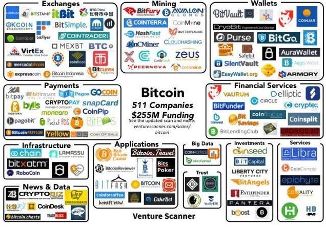 volt digital wallet cryptocurrency