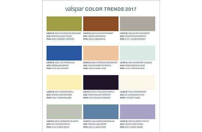 Valspar Popular Kitchen Cabinet Colors 2017 https://ift.tt ...