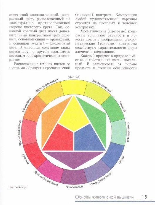 Gallery.ru / Фото #11 - Живописная вышивка гладью. Цветы и ...