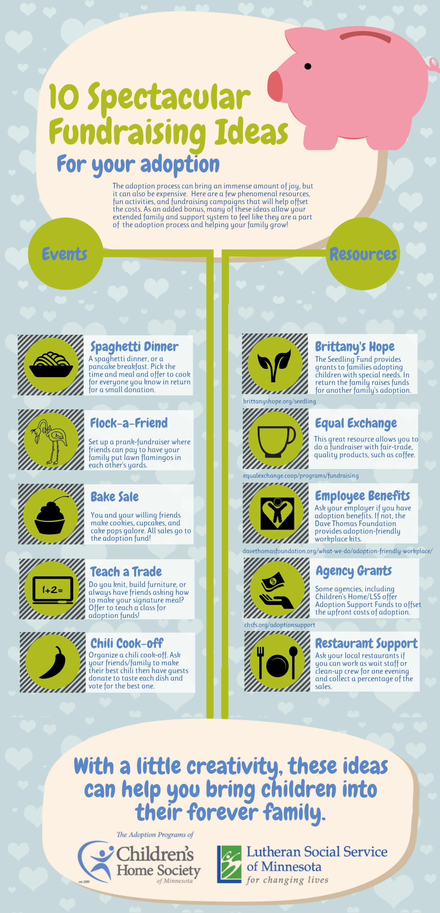 10 spectacular #adoption fundraising ideas! #infographic | frg