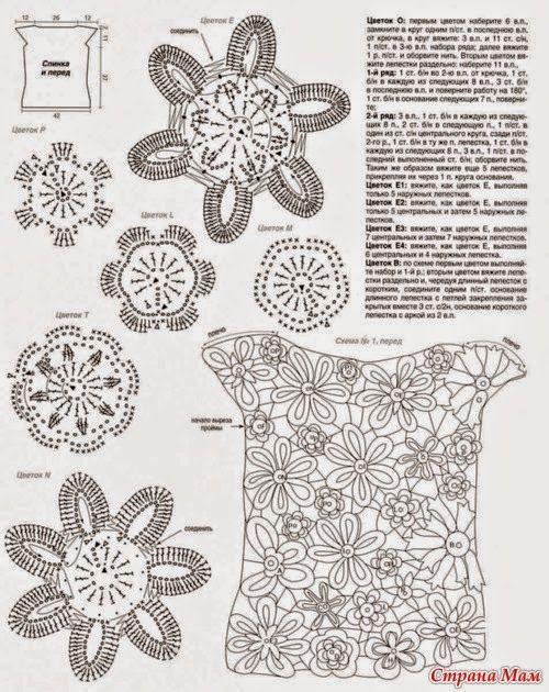 Vestido de niña en crochet filet | Crochet y Dos agujas | Graficos ...