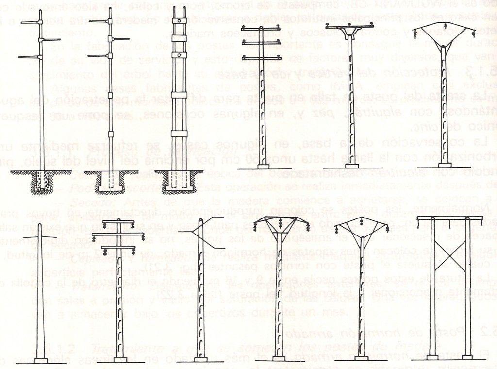Tipos De Estructuras Para Alta Media Y Baja Tension Sector Electricidad Profesionales En Ingenieria Elec Electricidad Ingenieria Electrica Torre Electrica