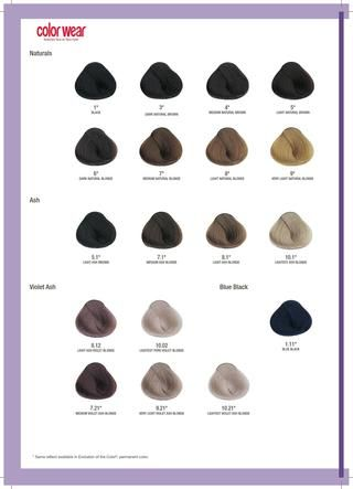 Alfaparf Milano Usa Color Wear Chart And Mixing Brochure In 2019