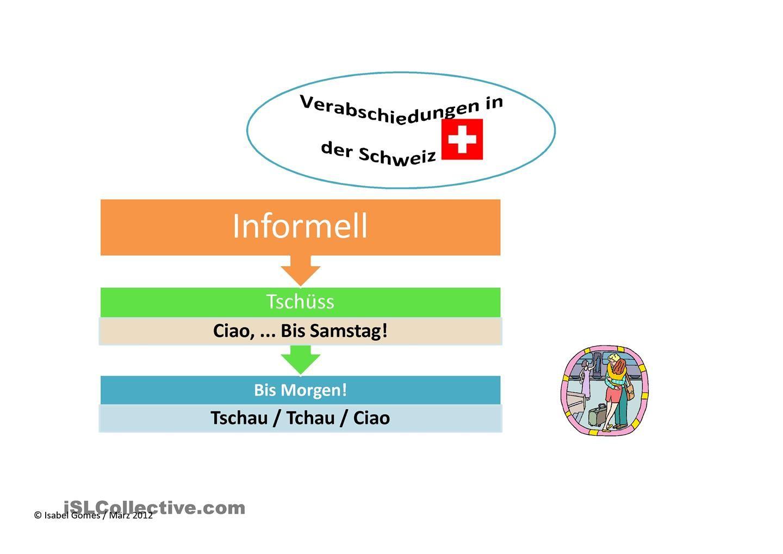 Begrüssungen und Verabschiedungen in der Schweiz | Deutsch lernen ...