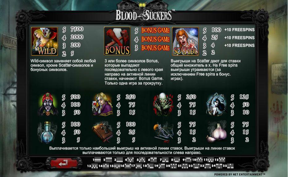 Игровые автоматы royal treasures от novomatic