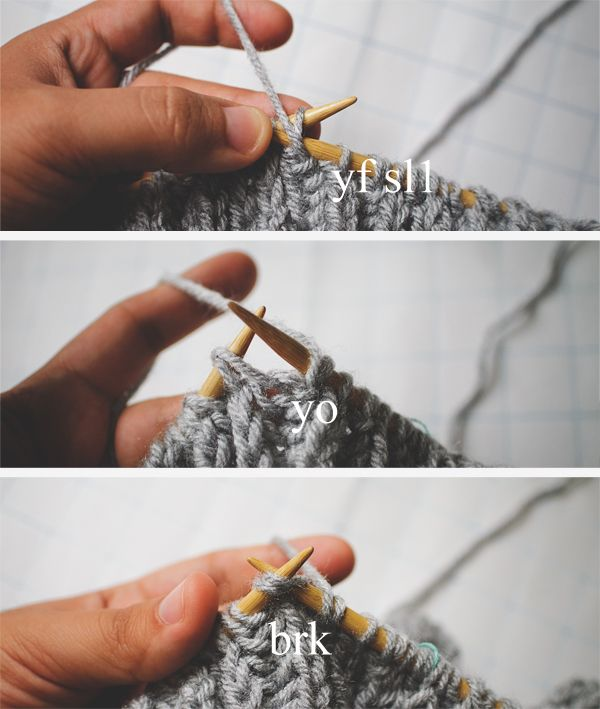 Brioche Stitch in the Round Tutorial for Knitting | Knitting ...