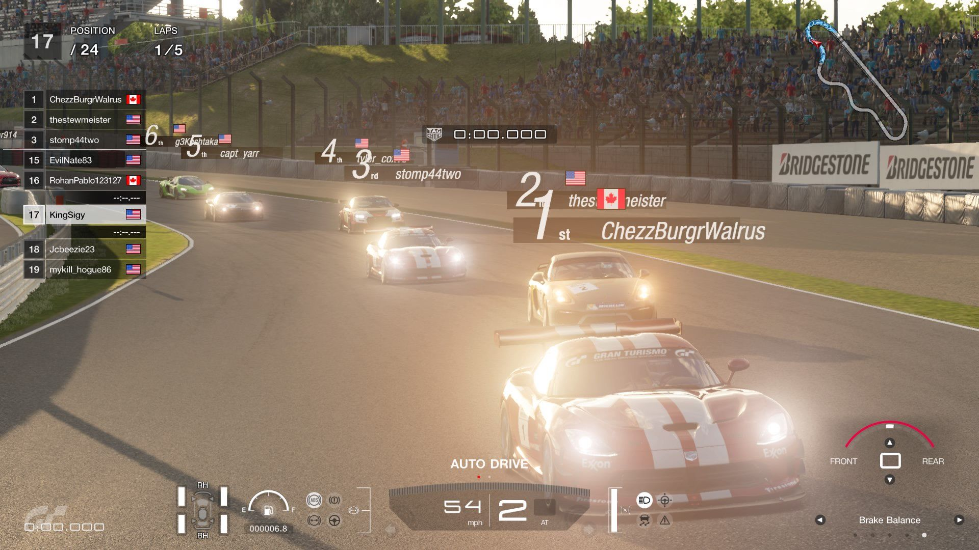 Review in Progress Gran Turismo Sport Video game