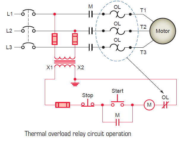 on off 3 phase motor connection control diagram electrical thermal overload relay circuit operation