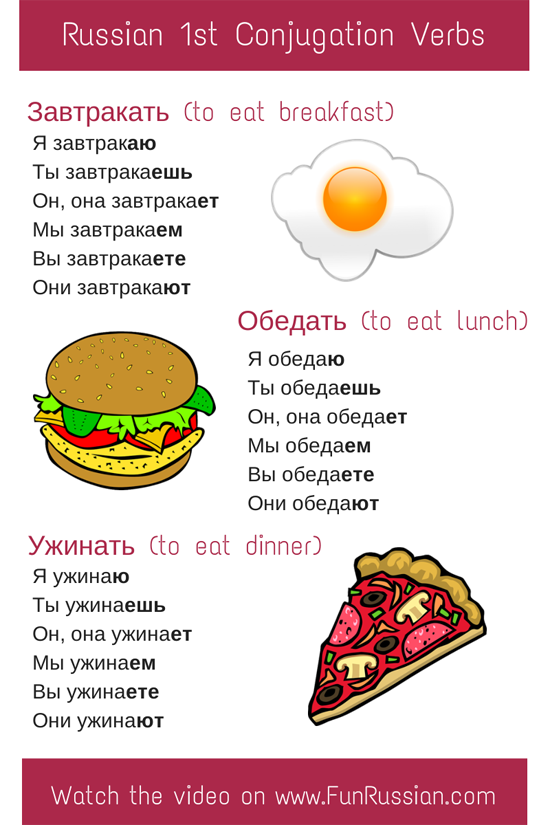 My system for learning the Russian cases (with examples ...