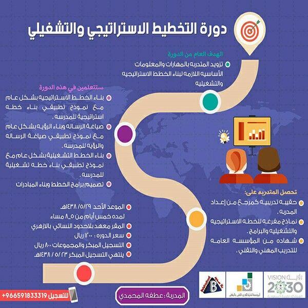 دورات تدريب تطوير مدربين السعودية الرياض طلبات تنميه مهارات اعلان إعلانات تعليم فنون دبي قيادة تغيير سياحه مغامره غرد بصور Map Map Screenshot