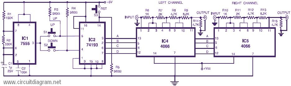 In this digital volume control circuit the ic1 timer 555 is set up in this digital volume control circuit the ic1 timer 555 is set up as an astable flip flop to deliver low frequency pulses to updown clock input pins of asfbconference2016 Images