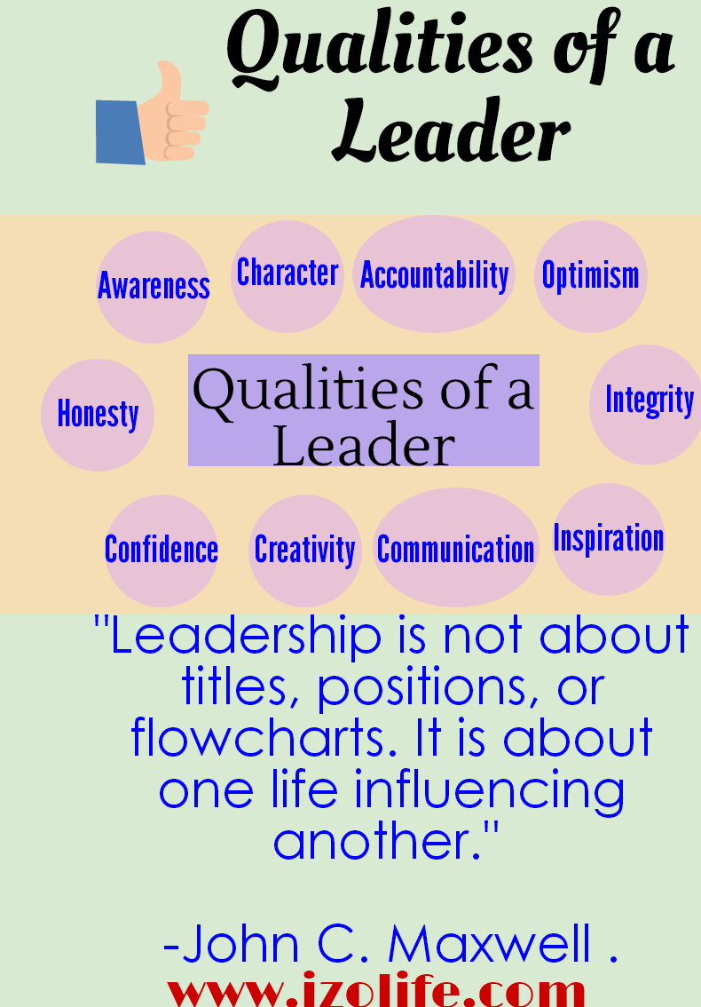 qualities of a leader   leadership