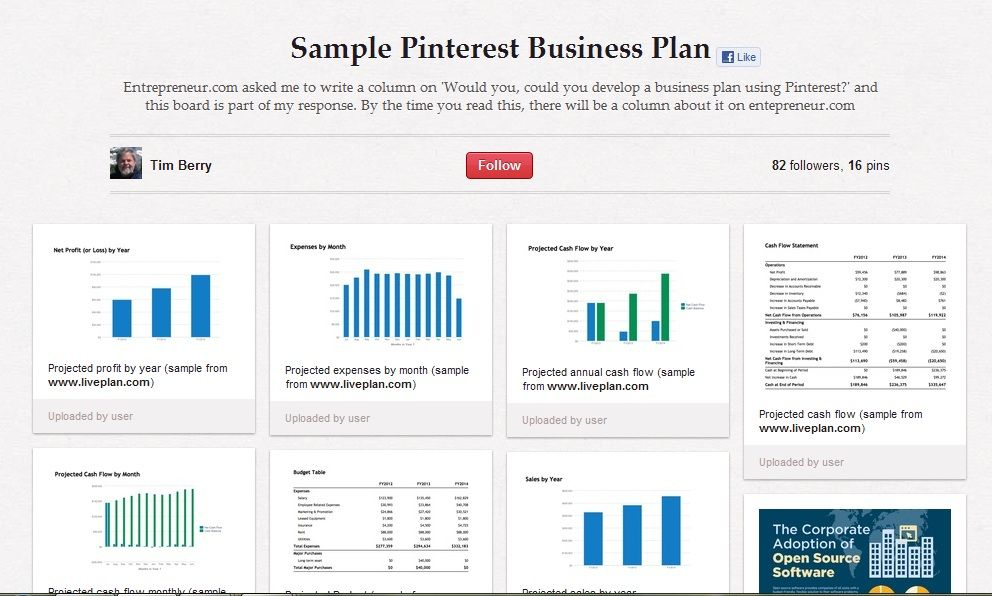 Should You Create Your Business Plan on Pinterest? Part