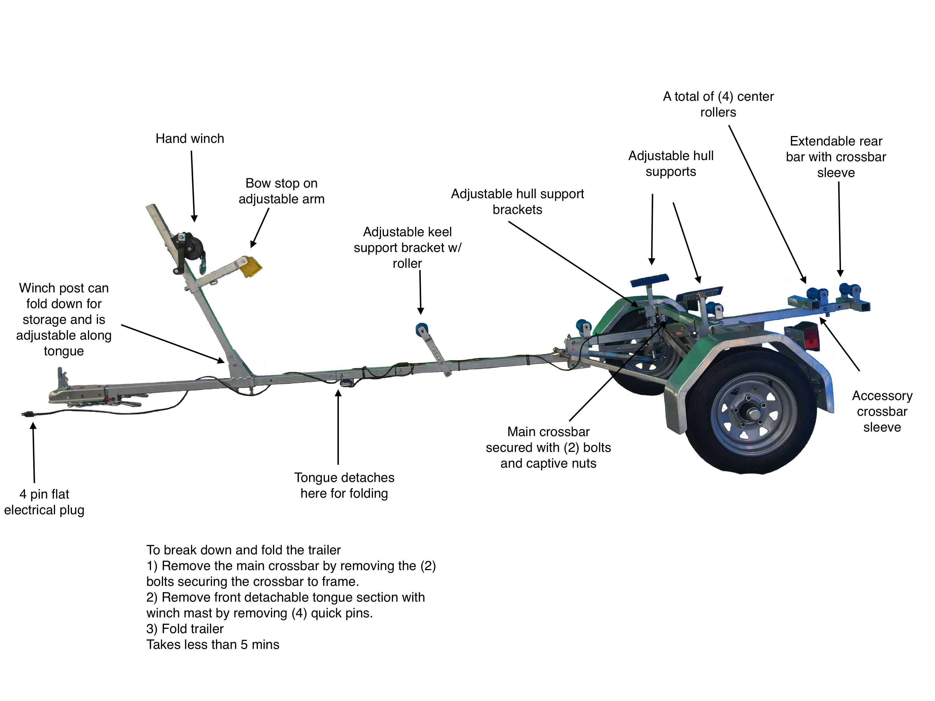 boat trailer winch wiring diagram | wiring diagram boat winch wiring diagram warn winch wiring diagram 2 solenoid wiring diagram