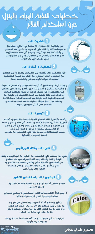 تنقية الماء في المنزل Health Info Health Diet Health