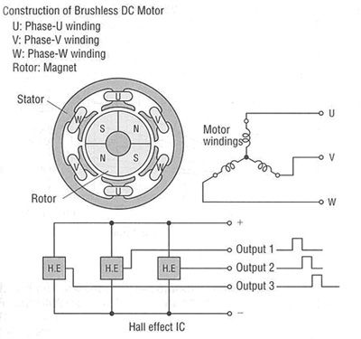 Dc Brush Motor Speed Control Google Search