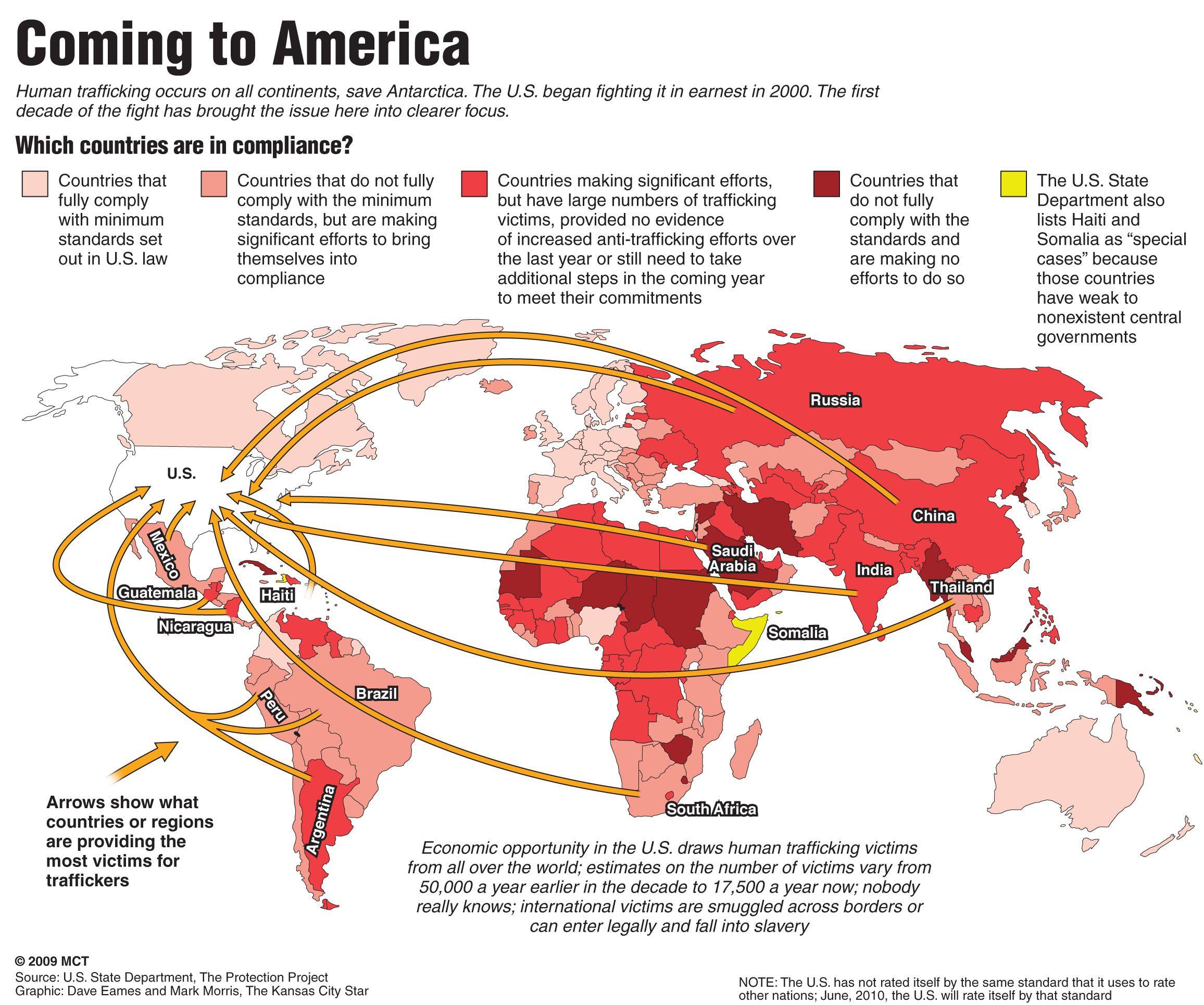 Human Trafficking Coming To America Human Trafficking - Map of sex trafficking in us