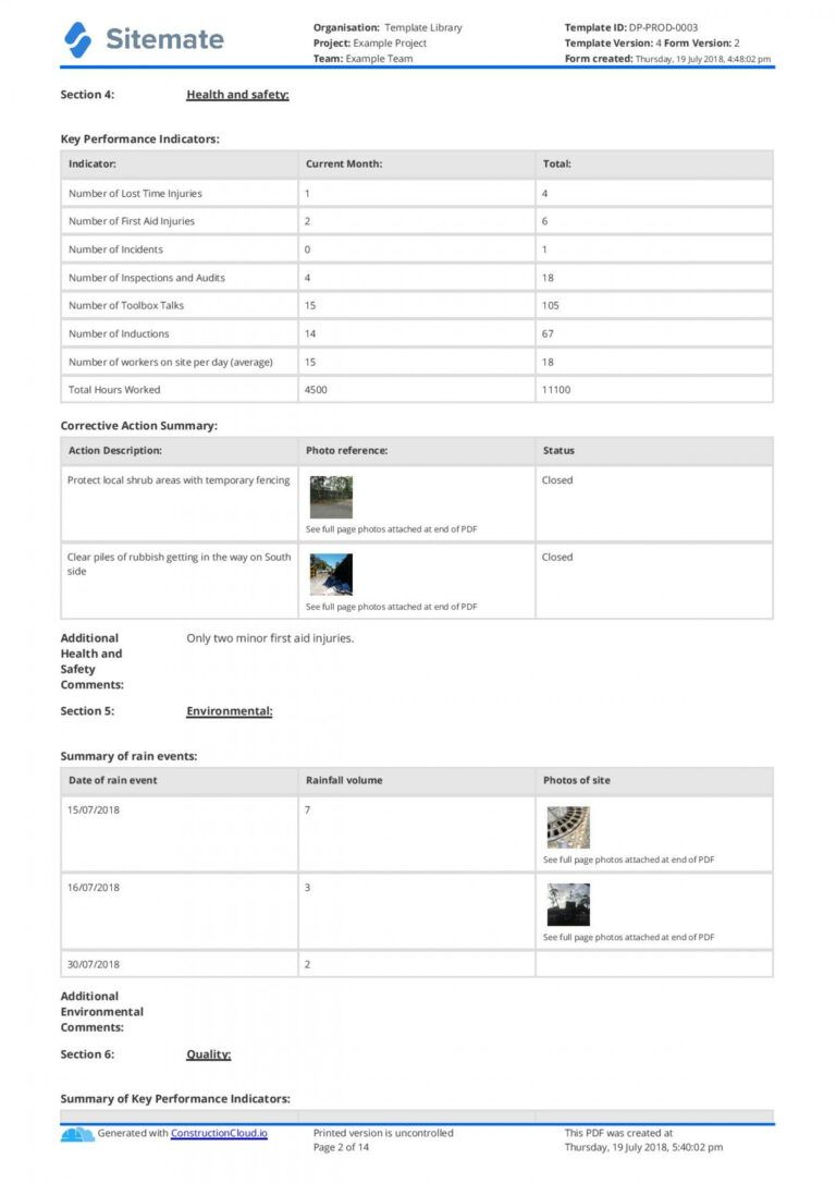 001 Template Ideas Daily Work Progress Report Format In