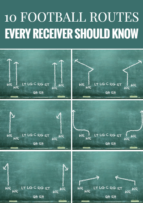 10 Football Routes Every Receiver Should Know Football Workouts