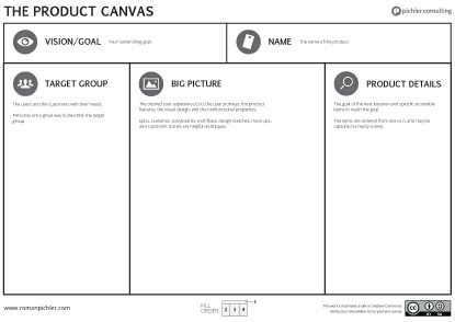 The Product Canvas UX User Experience Pinterest Canvases and - user story template