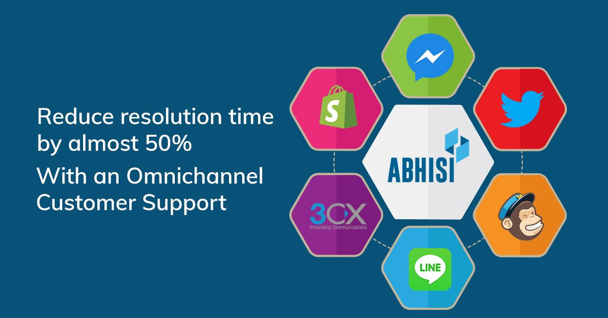 Our Omnichannel Customer Support Aims At Reducing Resolution Time Take A Look At All Our Integrations Here Https Www Abhisi Com Apps With Images Support Team Helpdesk