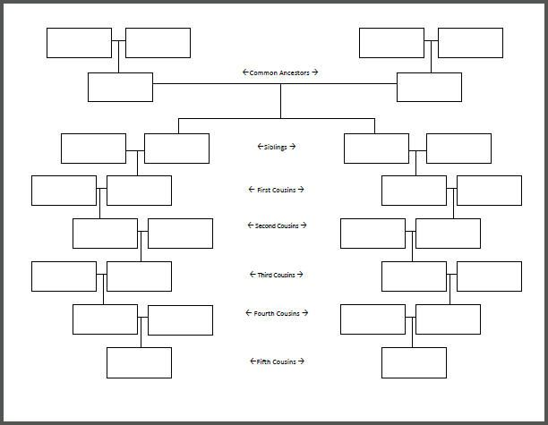 Free family tree charts printable genealogy chart showing generations down also working metre ancestry info pinterest rh