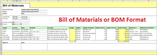 Bill Of Materials Or Bom Format Followed In Apparel