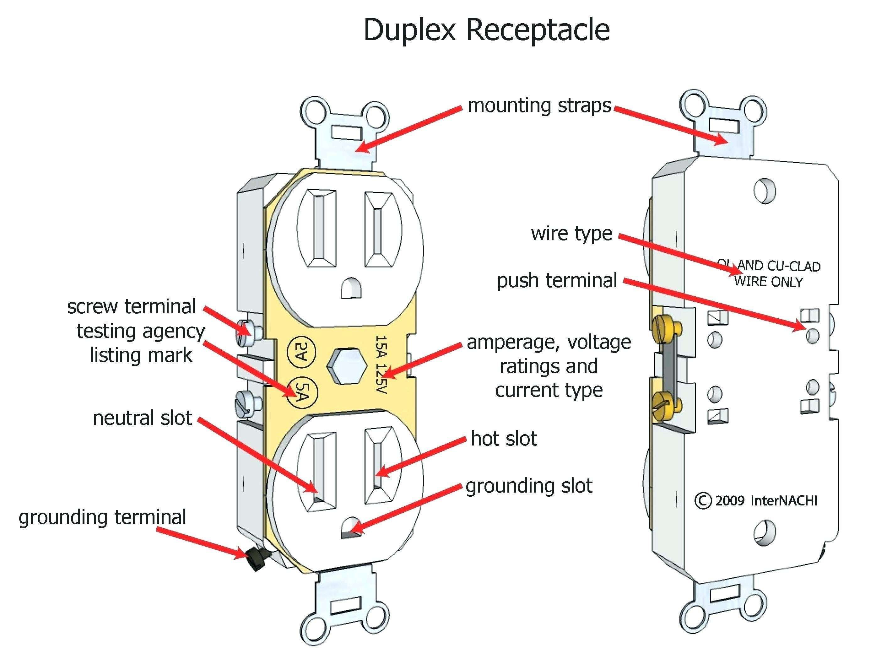 Wiring Diagram Outlets Outlet Wiring