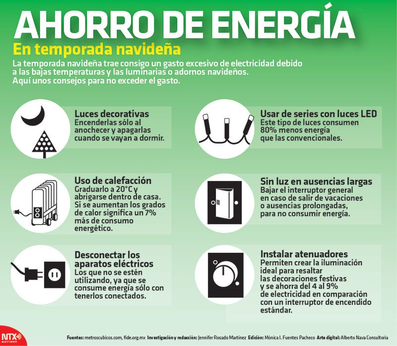 El Ahorro De Energia Es Muy Importante En Esta Temporada Navidena Te Damos Algunos Ahorro De Energia Formas De Ahorrar Energia Como Ahorrar Energia Electrica