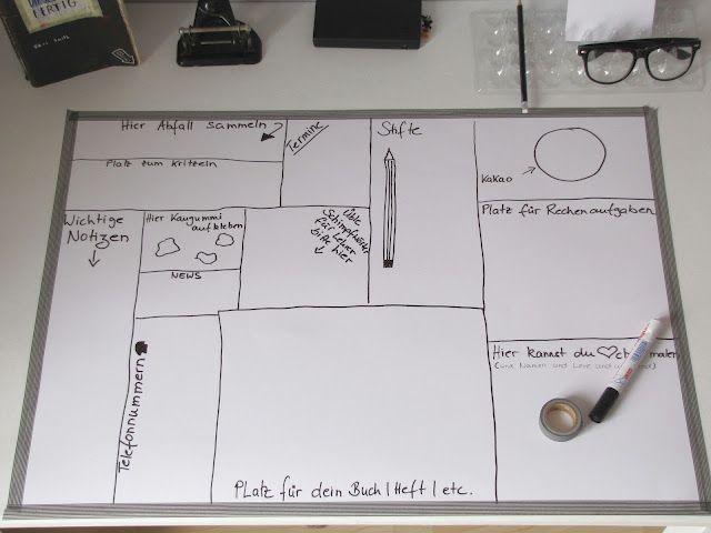Schreibtischunterlage Gute Ideen Unterlagen Schreiben Tisch