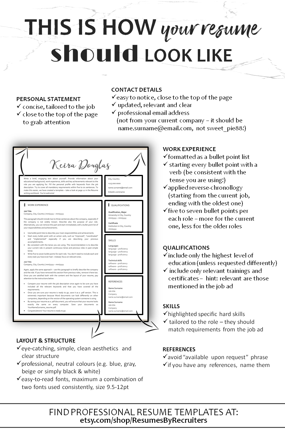 Learn how to write a perfect resume in less than one