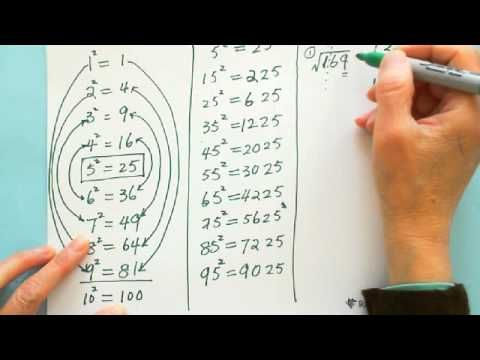 Pin On Grade 8 The square root of 225 is the inverse operation of squaring 15. pin on grade 8