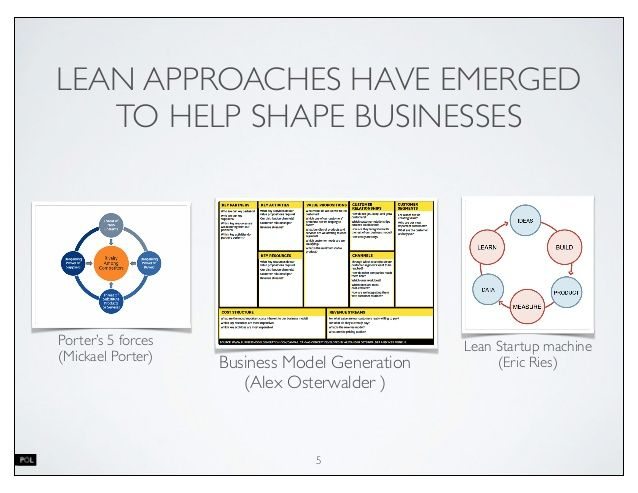 Lean Approaches Have Emerged To Help Shape Businesses PorterS