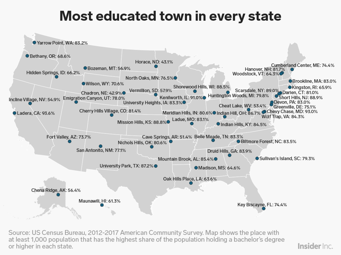 This Map Shows The Most Educated Small Town In Every State Education Social Work Research Social Work