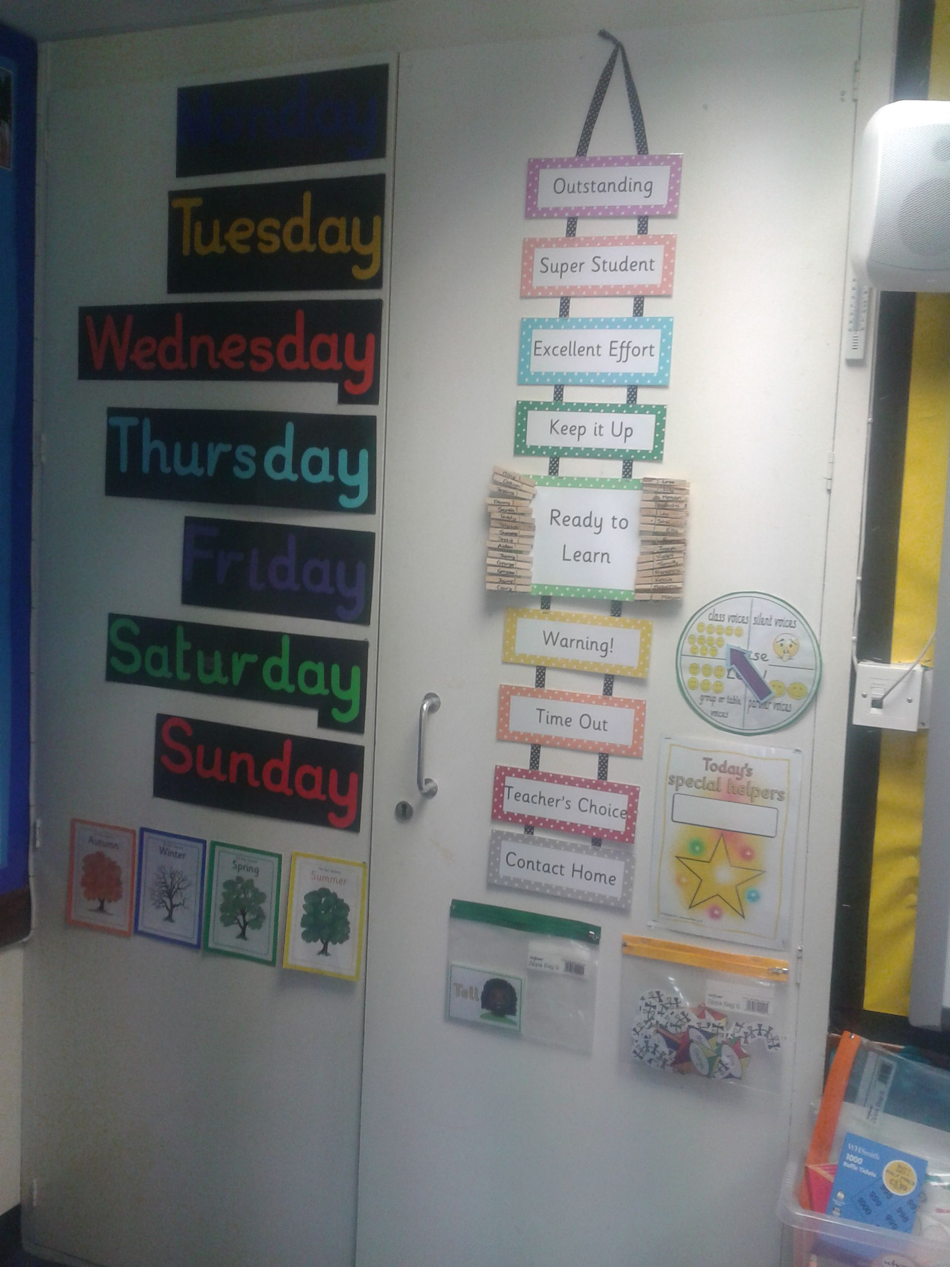 My Class Organisation Behaviour Centre Put Onto My Cupboard Door