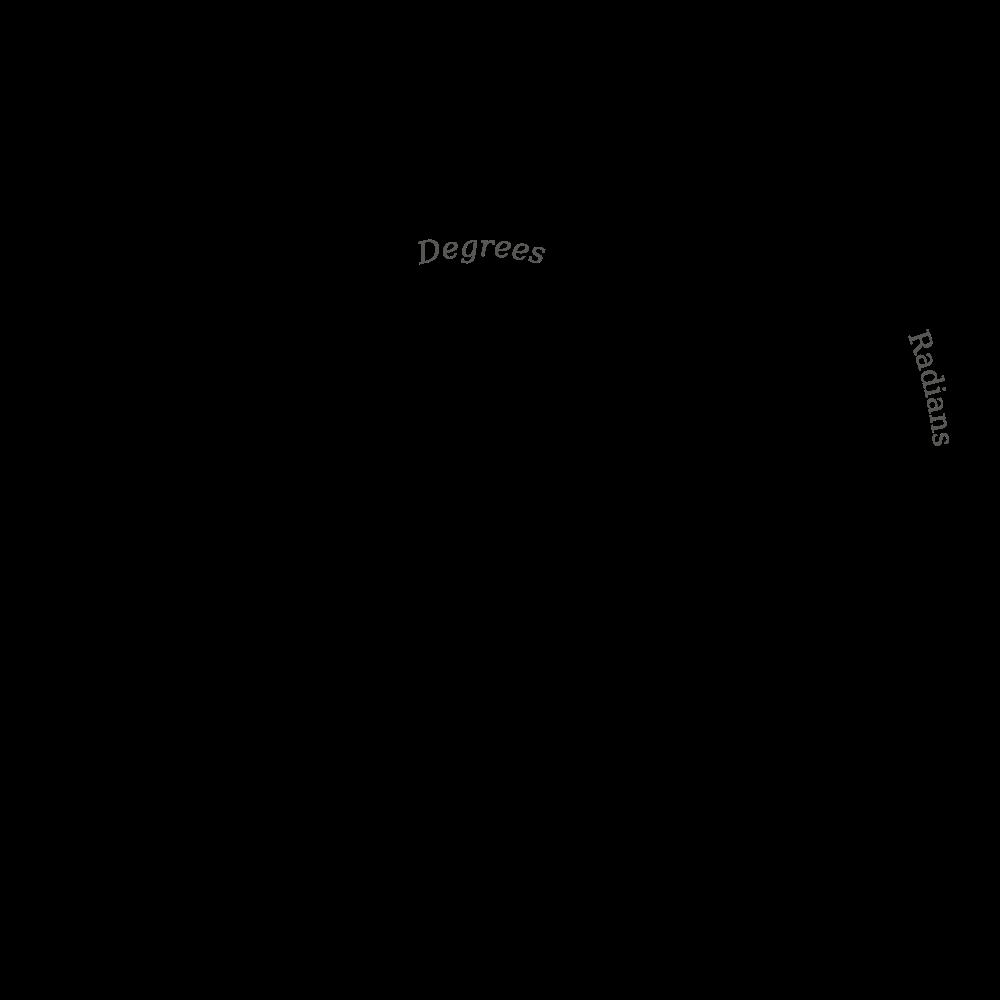 Degree radian conversion chart degree radian conversion for Trigonometry table 0 360