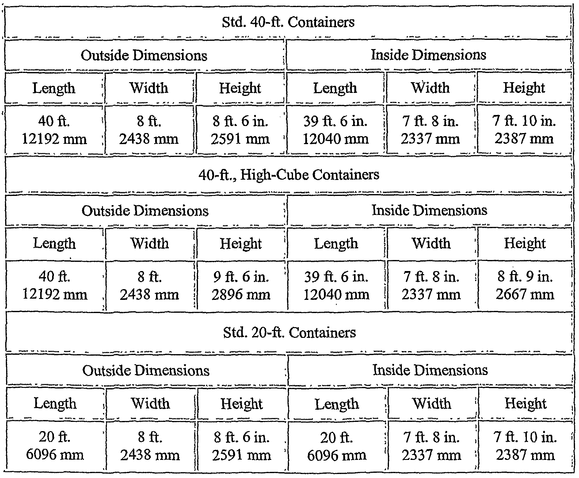 Shipping container dimensions pinterest container for Shipping container sizes for homes