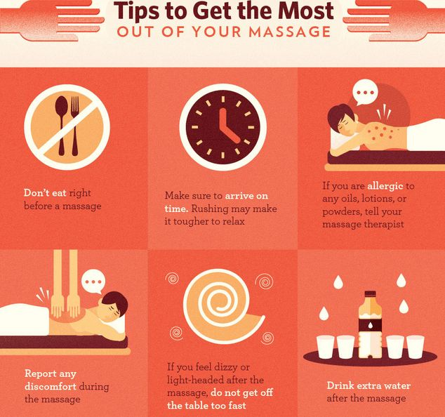 How To Get The Most Out Of A Massage