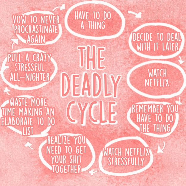 The deadly cycle...