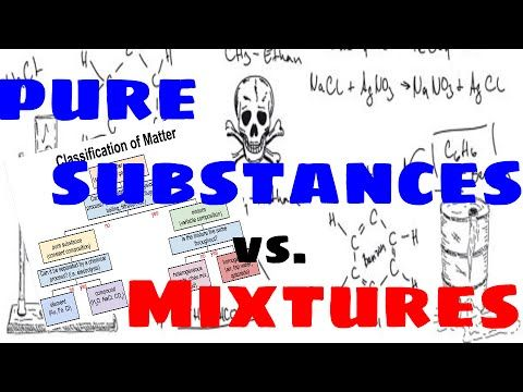pure substances vs mixtures chemistry class videos pinterest chemistry physical science. Black Bedroom Furniture Sets. Home Design Ideas